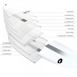 Longboard Torq TEC The Horseshoe 9'3''