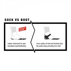 Chaussons ION Ballistic Socks 6/5mm - split toe