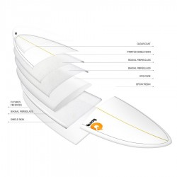 Torq Mod Fun 7'8 V+ Pinline Colour White Sea Green Construction
