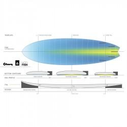 Planche de surf Torq Mod Fish 5'11 Pinline colour white sea green Shape