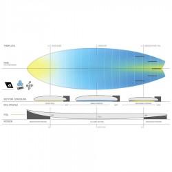 Torq Pod Mod X-lite Al Merrick Black Rail Shape